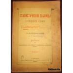 Статистические таблицы распределения славян. 1875 г.